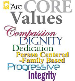 corevalues_text-group2_sidebar